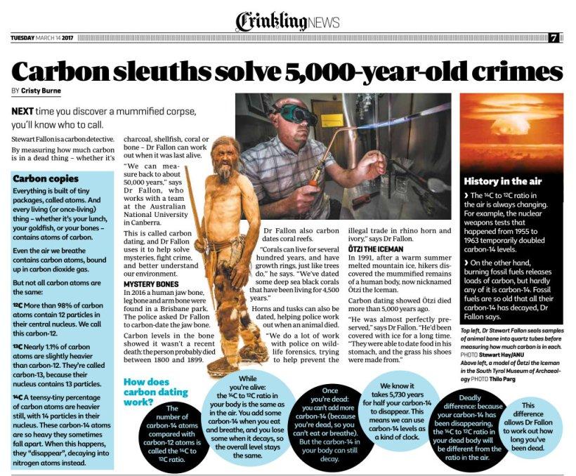 Carbon dating Crinkling News.jpg